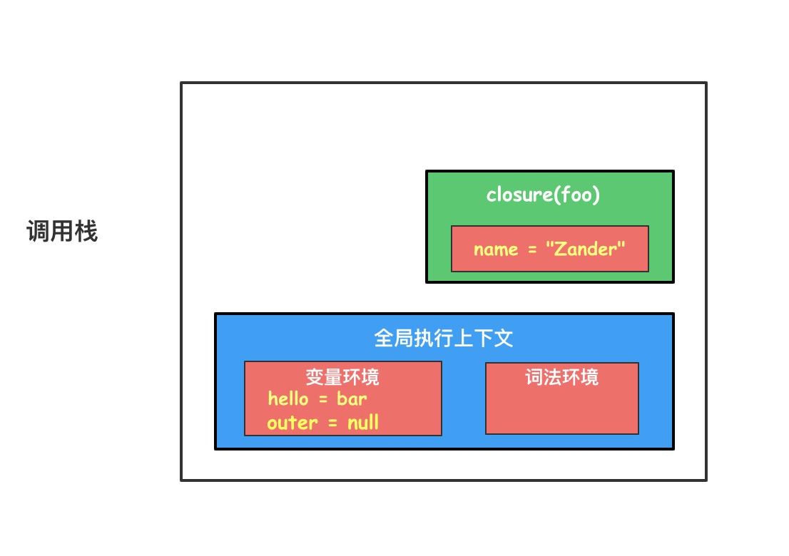 closure-call-stack.png